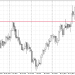 Gold breakout to last