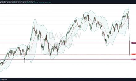 A bear market is in