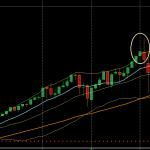 An amazing chart